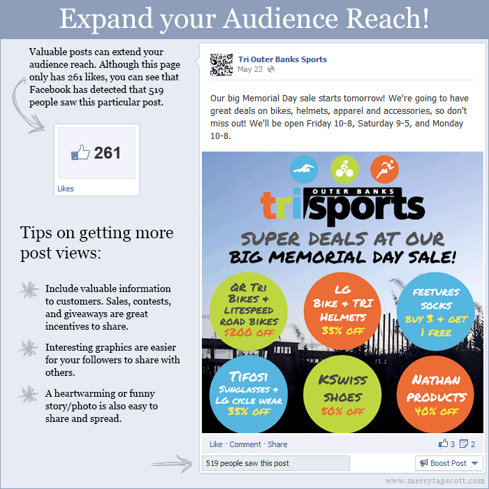 How to expand audience reach on Facebook
